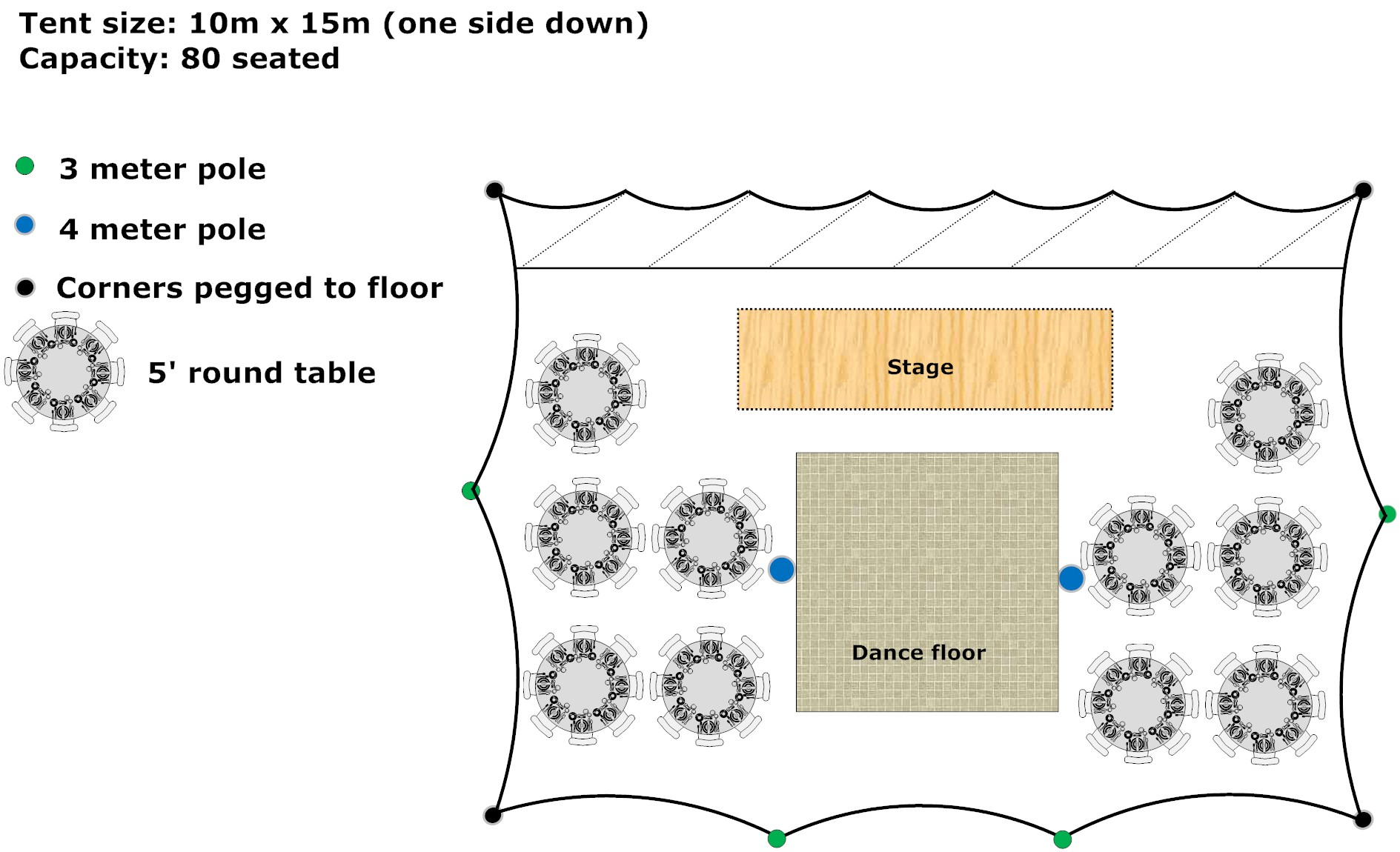 Round Table Seating Capacity Floor Plans Stretchevent
